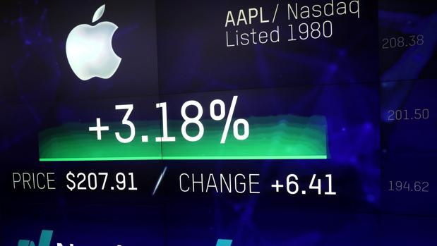 Apple no es la primera empresa del mundo en valer un billón de dólares: hace 11 años lo logró PetroChina en la Bolsa de Shanghái